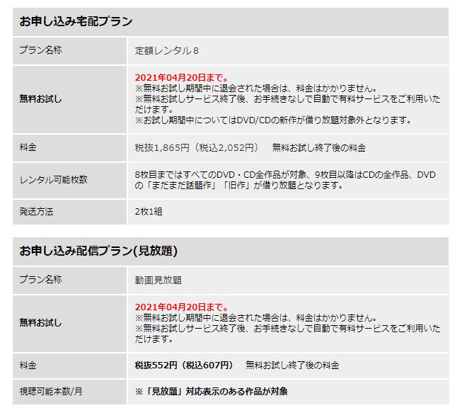 ツタヤディスカスの無料会員登録方法を公式サイトで調べた結果⑤